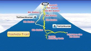 Схематичное изображение маршрута
