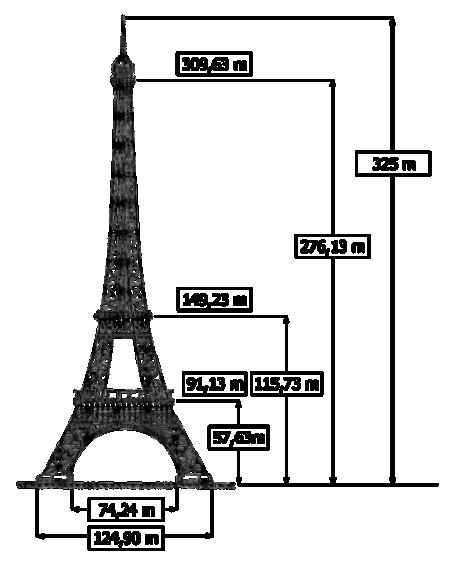 Размеры Эйфелевой башни