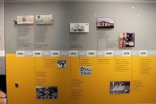 Австралийский Музей денежных знаков - достопримечательности Сиднея